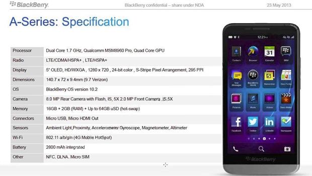 La fiche technique du BlackBerry A10