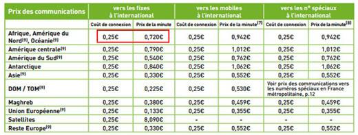 Tarification de Numericable relevée par Ariase au 12 août 2013