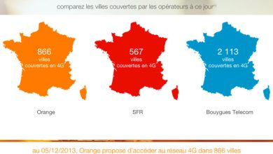 Quialameilleure 4G.com : Orange ignore totalement la 4G de Free Mobile