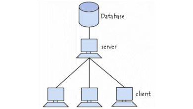 Les mystères de l'informatique : l'utilité de l'index des bases de données