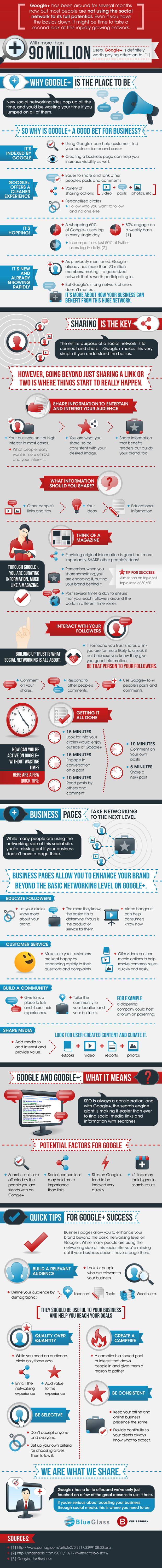 Cette infographie vous présente quelques clés pour mieux l'optimiser afin d'être plus efficace sur Google+.