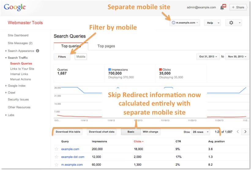 Google améliore les statistiques des requêtes de recherche pour les sites mobiles
