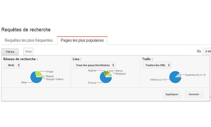 Google Webmaster Tools affiche désormais vos pages les plus populaires