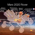 Les instruments scientifiques à bord du futur rover martien de la Nasa. Celui-ci reprend la même plateforme que celle de Curiosity.