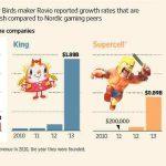 Rovio (Angry Birds) écarte son PDG