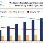 IDC-graph-smartphones-2014
