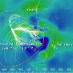 Laniakea, notre superamas de galaxies