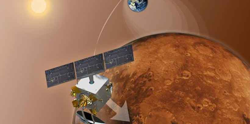 Vue d'artiste de la sonde MOM (Mangalyaan) autour de la planète Mars (ISRO).