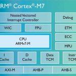 ARM CORTEX M7 DIAGRAM