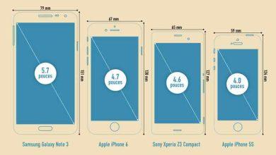 Quel écran pour votre smartphone : XL ou XS ?