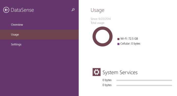 Windows 10 : le centre de notifications, DataSense et Battery Saver sont disponibles