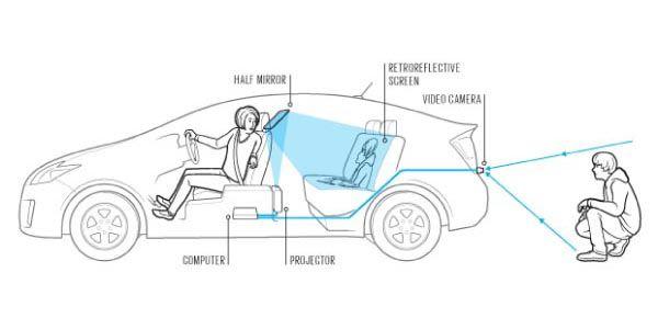 voiture-transparente-photo-2