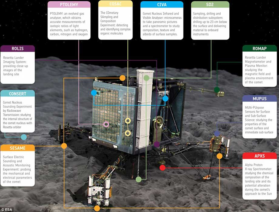 wps-4-Philae-surface