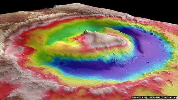 Un modèle d'élévation du cratère Gale : le pic central n'est pas simultané dans l'incidence des événements.
