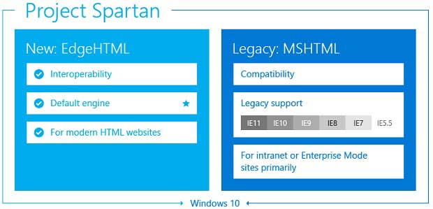 Spartan-Microsoft-photo-1