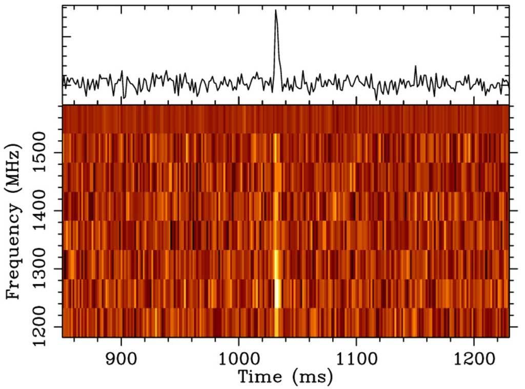 le-sursaut-d-onde-rapide-percu-par-le-telescope-de-l-observatoire