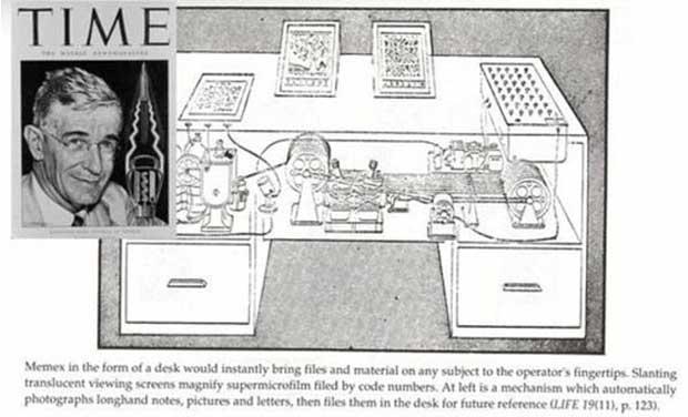 Memex doit son nom à un hypothétique appareil mentionné dans un article paru en 1945 dans The Atlantic Monthly. Il s'agissait d'un ordinateur analogique qui compléterait la mémoire humaine pour stocker et renvoyer automatiquement à tous les livres de l'utilisateur, documents et autres informations.