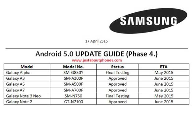 Samsung : le calendrier des mises à jour Android Lollipop de ses smartphones