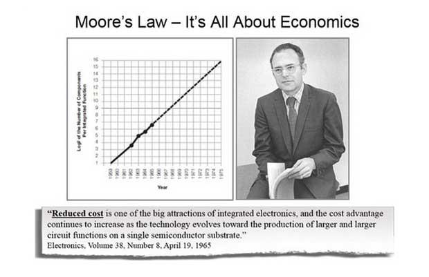 Ce qu'il faut retenir des 50 ans de la loi de Moore