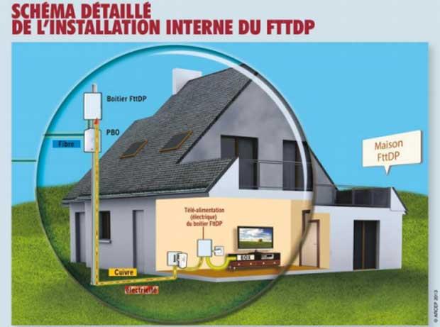 L'Arcep rend un avis favorable sur la fibre « jusqu'au palier » (FttDP)