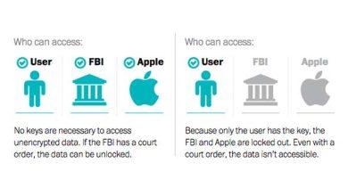Apple, Google et plus de 140 entreprises ne veulent pas des backdoors de la NSA et du FBI