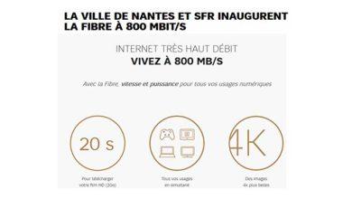 SFR : la fibre en THD passe à 800 Mb/s dans la ville de Nantes
