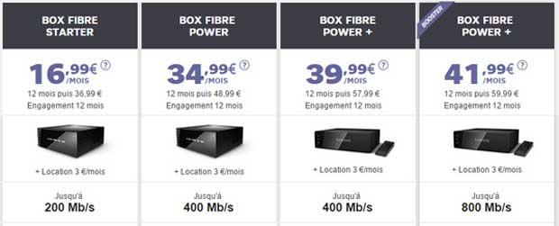 sfr-fibre-thd-800-mbs-nantes-france-02