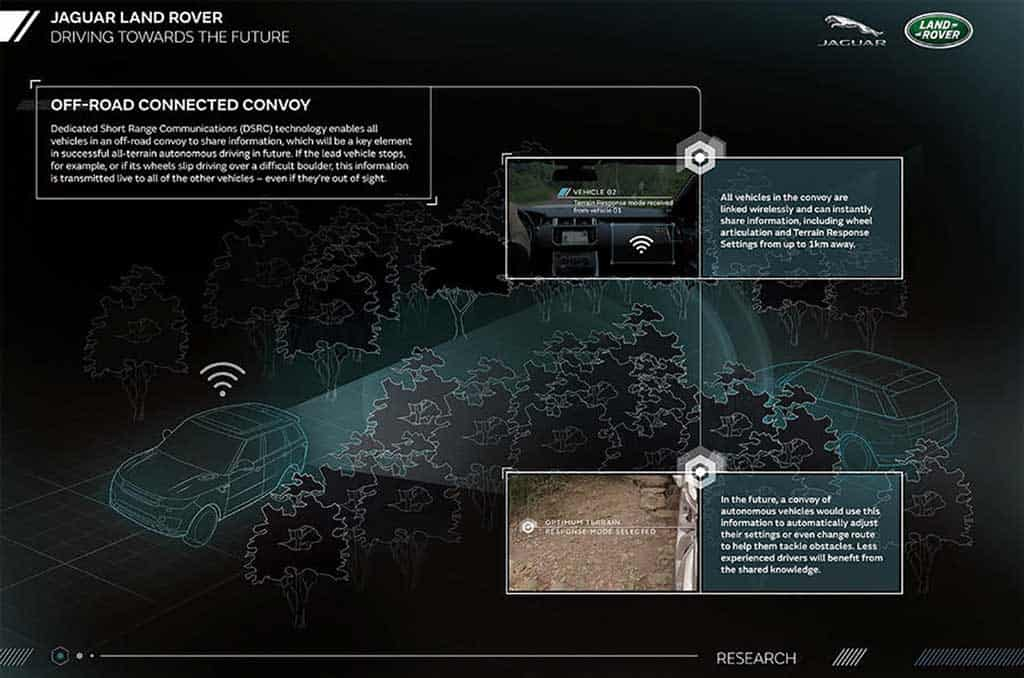 land-rover-autonomous-technology-06