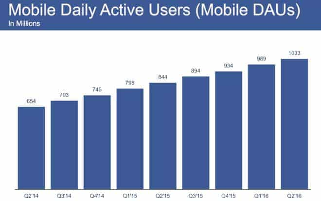 facebook-mobile-daus-q2-2016