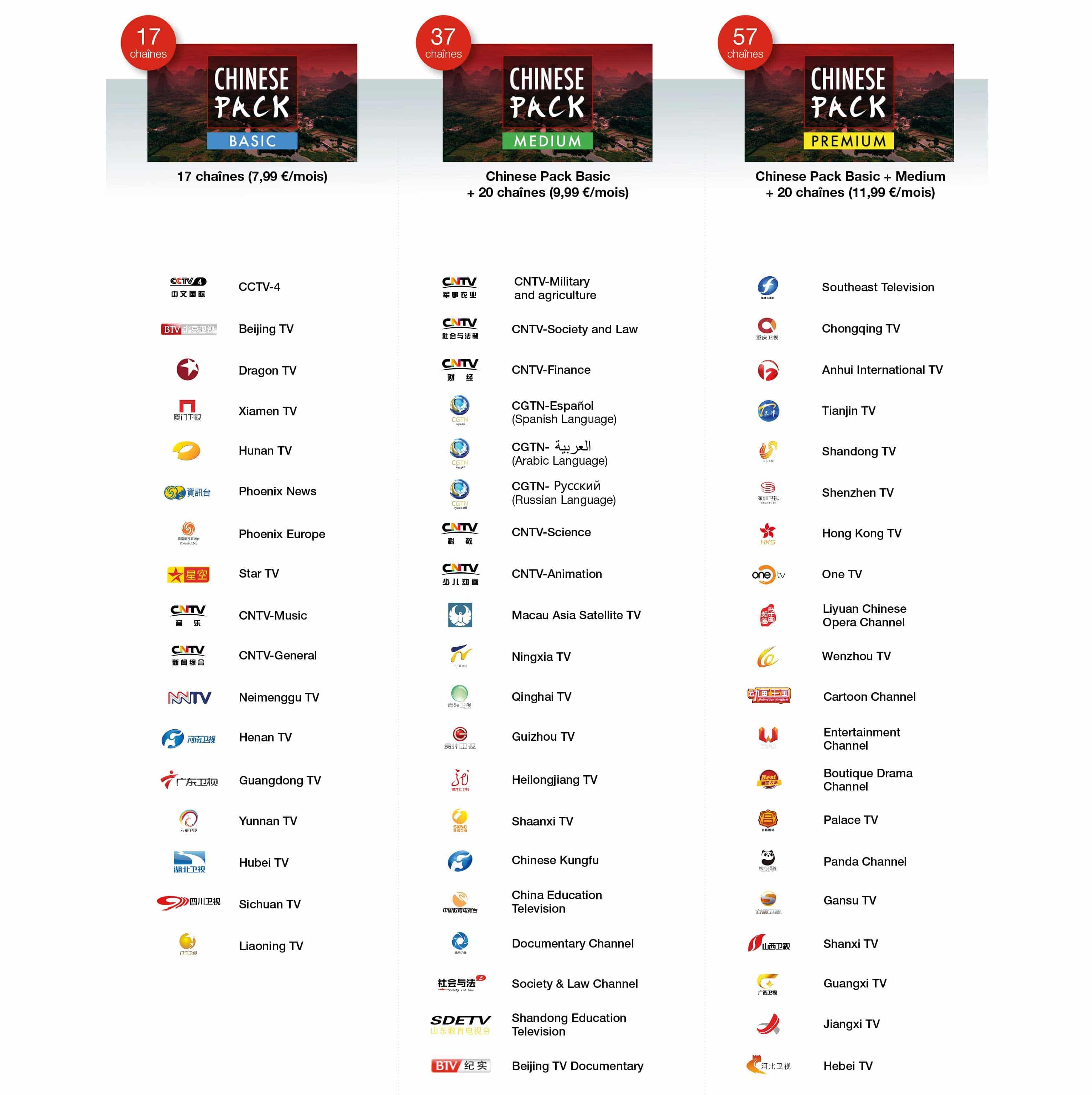 Free : 57 chaînes chinoises maintenant disponibles sur la Freebox