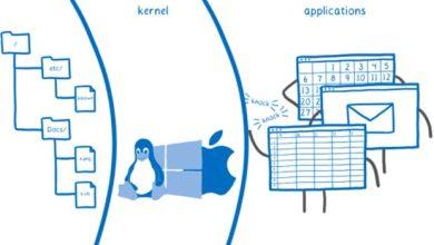 Mozilla a annoncé son nouveau projet appelé WASI