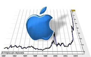 apple sa chute en bourse