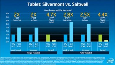 Photo de Intel : Silvermont veut allier hautes performances et basse consommation