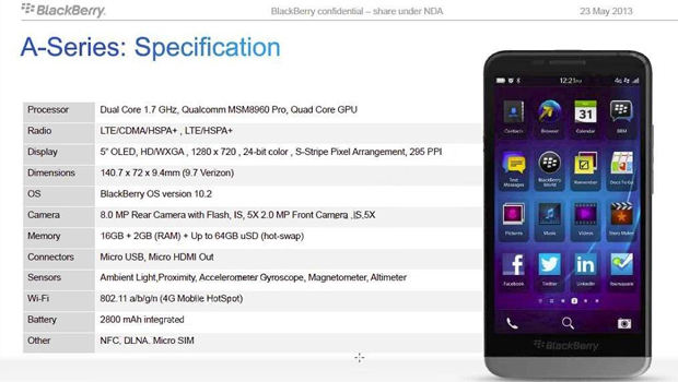 La fiche technique du BlackBerry A10
