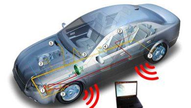 Photo of Hacker : attention à ne pas se faire pirater sa voiture