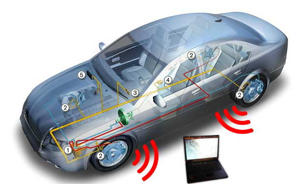 Hacker : attention à ne pas se faire pirater sa voiture