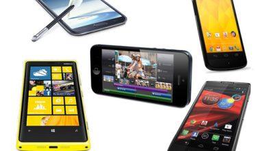 Sondage - Smartphones : quelle est l'importance du capteur photo ?