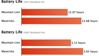 Photo de OS X Mavericks : l'économie d'énergie est bien au rendez-vous