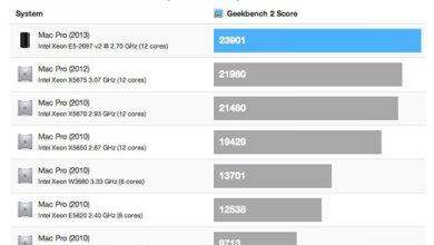 Photo of GeekBench : les Mac Pro édition 2013 pulvérisent les scores