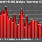 USA : Hausse plus marquée que prévu des inscriptions au chômage