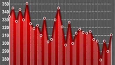 Photo de Chômage : mauvais chiffre pour les États-Unis