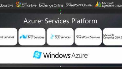 Photo of Microsoft : encore des soucis de pannes pour Azure