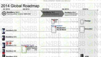 Photo of BlackBerry : sa feuille de route se retrouve publiée sur le net