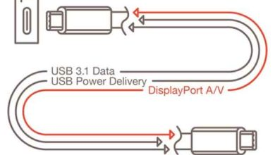 L'USB Type C pourra servir de prise Ultra HD