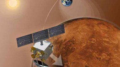 Photo of Espace : l'Inde se met à l'heure martienne