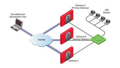 Photo of Gateway Sécurité : Bouygues Telecom annonce un service de sécurité virtualisée pour les entreprises