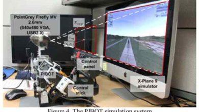 Photo de PiBot, un robot capable de piloter un simulateur de vol