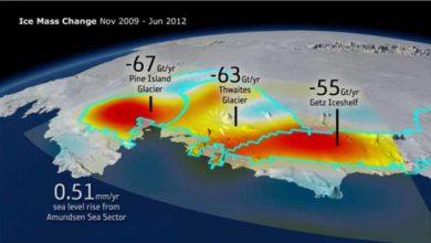 Photo of Changements climatiques : notre gravité change