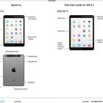 Apple a dévoilé l'iPad Mini 3 et l'iPad Air 2 avant l'heure !