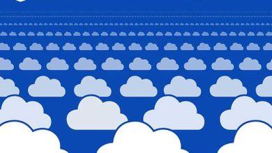 Photo de Office 365 : Microsoft annonce le stockage illimité